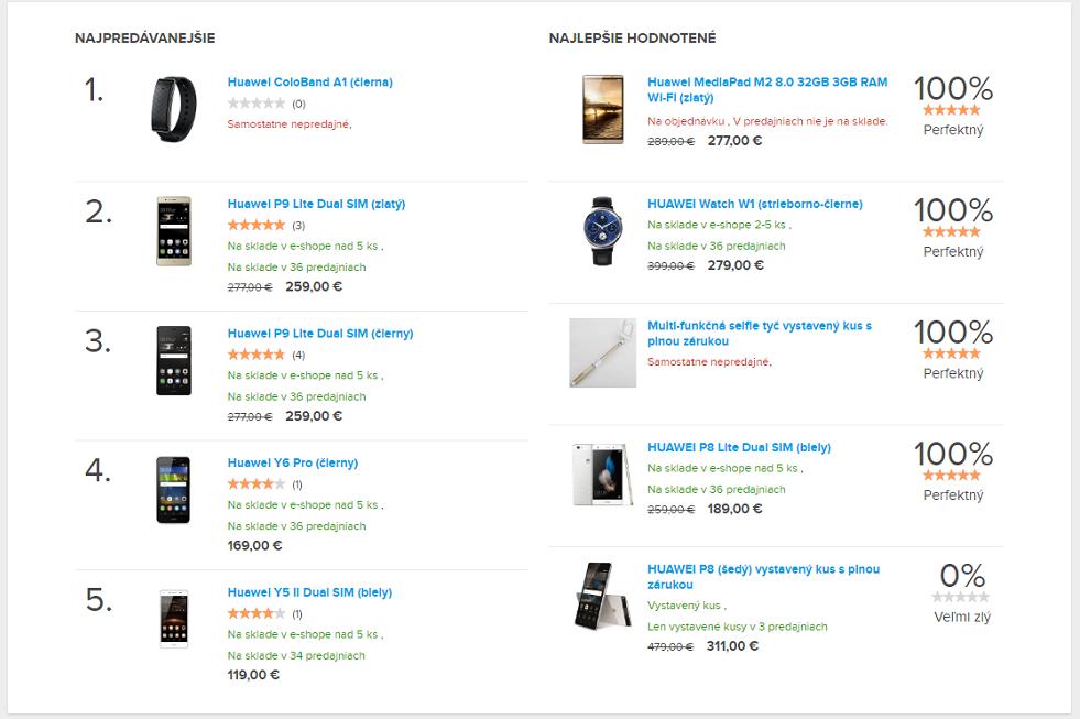 Najpredávanejšie produkty Huawei v predajnej sieti Nay (foto: nay.sk)